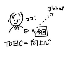 20120129toeic